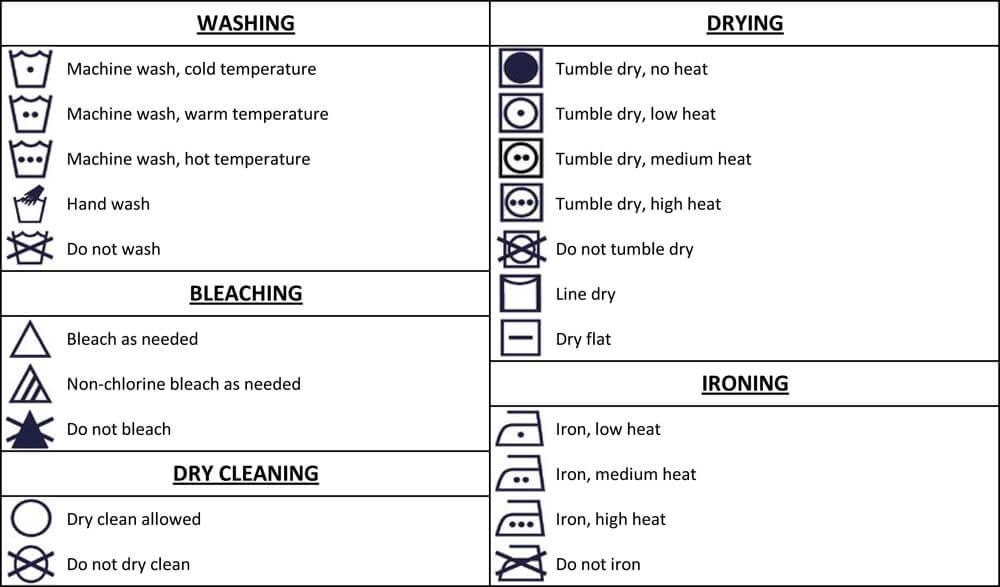 washcare